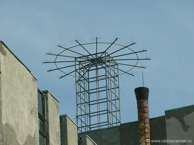 телефонная база эстония